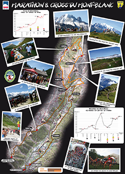 parcours-marathon-cross-MB-2013